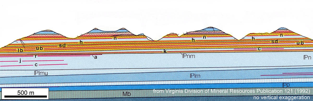 Cross Section of the Appalachian Plateau